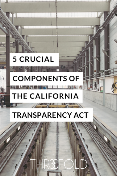 California Transparency Act in fashion